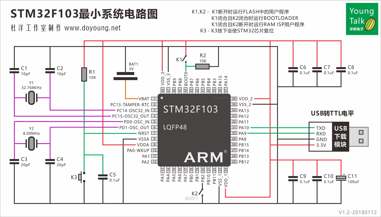 stm32f103最小系统电路原理图(洋桃制作)